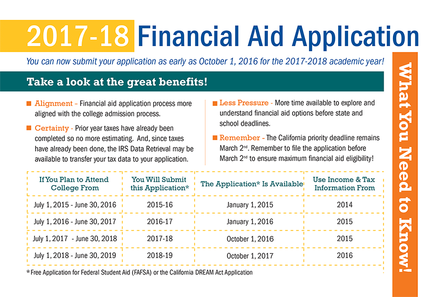 PDF explaining changes to the 17-18 financial aid application process